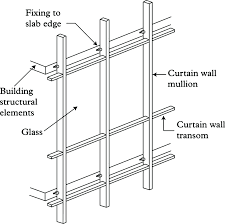 curtain wall construction details pdf soozone