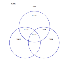 How To Use A Triple Venn Diagram Triple Venn Diagram Templates 9 Free Word Pdf Format
