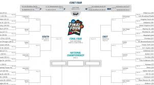 Printable Ncaa Tournament Bracket For 2018 March Madness