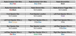 wiring diagram for a 2003 f250 radio the wiring diagram 2003 ford escort car stereo wiring diagram radiobuzz48 wiring diagram
