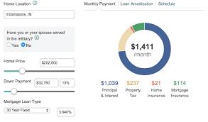 Comprehensive Mortgage Calculator The 5 Best Mortgage Calculators