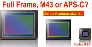 sensor size sweet spot is aps c and not
