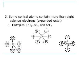 Covalent Bonding Chapter ppt download