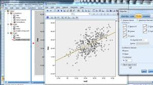 Linear Regression Chart Scatter Plot For Multiple Regression