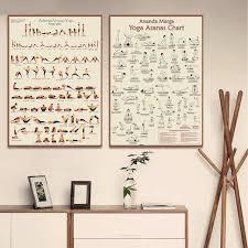 Online Shop Yoga Ashtanga Primary Series Posters and <b>Prints</b> Wall ...