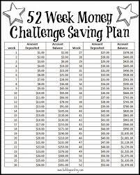 Weekly Saving Plan Chart Rigorous Money Saving Chart Pdf One Year Saving Plan 52 Week