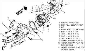 i need the how to list on changing a water pump on a 1996 buick graphic