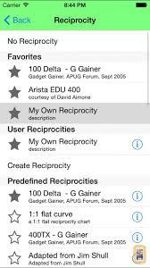 Reciprocity Plus For Iphone App Info Stats Iosnoops