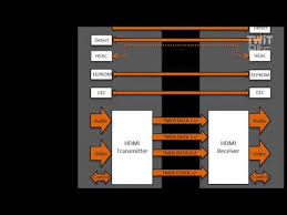 hdmi to rca cable scam xbox av cable wiring diagram inside a hdmi cable home theater geeks 265