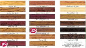 Red Oak Stain Colors Wowforum Info