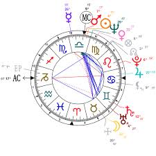 Astrology And Natal Chart Of Tim Maia Born On 1942 09 28