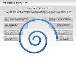 Progressing Spiral Flow Chart Presentation Template For