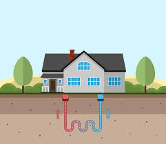geothermal heat pump. Beautiful Pump Geothermal Green Energy Concept Eco Friendly House With Geothermal Heating  And Generation Vector To Heat Pump L