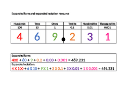 Expanded Form Chart Expanded Form And Expanded Notation Resource Anchor Chart