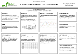 Scientific Research Poster Template Creating A Scientific Poster Nuffield Foundation