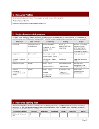 Kitchen Remodel Resource Plan1