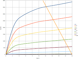 12ax7 Tube Comparison Chart Glen Pitt Pladdy Blog Ecc83 12ax7 Valve Tube At Low