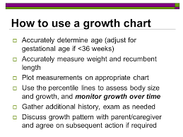 Uses Of Growth Chart Using Infant Growth Charts In Mtn 016 Mtn Regional Meeting