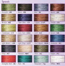 Superlon Thread Size Chart Details About S Lon Superlon Tex 400 9mm Heavy 3 Ply Bonded Nylon Beading Macrame Cord