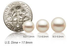 Actual Pearl Size Chart Pearl Sizes