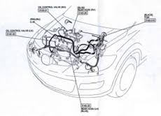 mazda cx 9 fuse box location archives automotive wiring diagrams mazda cx 9 electrical schematics and wiring harness diagram and cable routing
