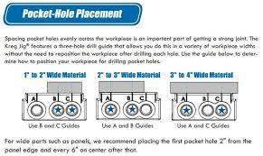 Kreg Tool Tip Position Your Pocket Holes For Maximum