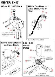 myers well pump wiring diagram wiring diagram myers well pump wiring diagram