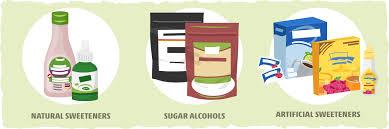 Sugar Alcohol Chart Keto Sweetener Guide Best Worst Sucrolose Stevia