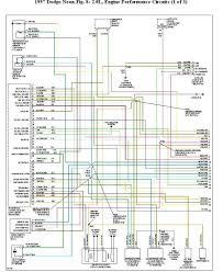 95 neon wiring diagram schematic anything wiring diagrams \u2022 dodge neon alternator wiring diagram 95 neon 2 0 wiring diagram wire center u2022 rh casiaroc co 2005 dodge neon wiring