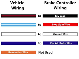 voyager brake controller wiring diagram voyager xp brake electric brake controller wiring diagram wiring diagram voyager