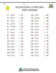 Best 25+ Multiplication table printable ideas on Pinterest | Times ...