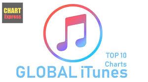 Itunes Global Charts Global Itunes Charts Top 10 06 10 2019 Chartexpress