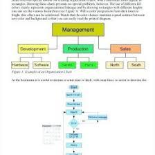 Website Flowchart Template 52 Great Web Flow Chart Creator 1124551020976 Web Flow Chart