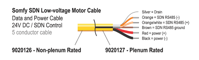 sdn 2 0 somfy has partnered liberty av solutions to develop the sdn low voltage motor power and data cable this cable is the power and communication backbone