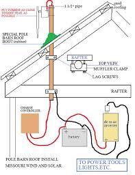 pole mount solar wiring diagrams wiring diagrams best pole mount solar wiring diagrams wiring diagram library fixture wiring diagram pole mount solar wiring diagrams