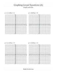 finding slope and y intercept worksheets stage graph a linear equation in form algebra worksheet kuta
