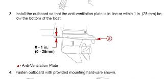 similiar pontoon boat diagram keywords pontoon boat schematics pontoon image about wiring diagram and