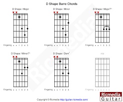 C Shape Barre Chord Chart Barre Chord Lesson Part 2 Ricmedia Guitar