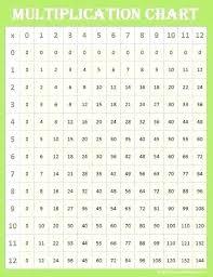 Free 100 Chart Kookenzo Com