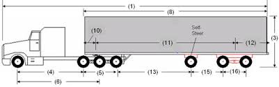 Semi Truck Size Chart O Reg 413 05 Vehicle Weights And Dimensions For Safe