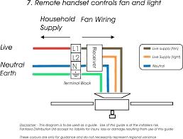 pendant light wiring kit softac info wiring diagram ceiling light options pendant light wiring kit