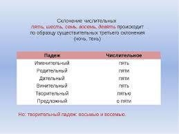 Презентация по русскому языку quot Склонение имен  Склонение числительных пять шесть семь восемь девять происходит по образ