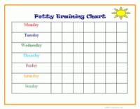 Puppy Bathroom Chart Puppy Bathroom Chart 17 Best Ideas About Potty Training