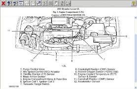 2001 sonata 2 4 oxygen sensor diagram explore wiring diagram on where is the crankshaft position sensor four cylinder front wheel rh 2carpros com