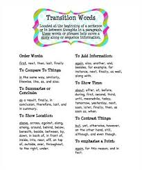 good transitions for an essay co good transitions
