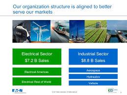 Eaton Corporateoverview