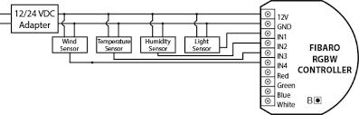 rgbw controller z wave controller fibaro manuals 0 10v sensors wiring diagram