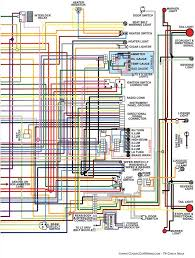 chevy nova fuse box wiring diagrams