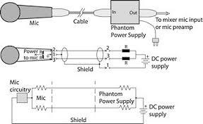 phantom power wiring diagram wiring diagram a primer on phantom power for condenser microphones prosoundweb phantom power wiring diagram