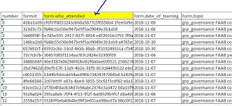 Attendance List Form Exporting Form Data From An Attendance List Module Users